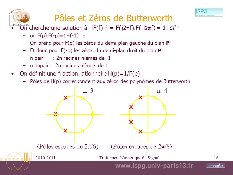 Pôles et Zéros de Butterworth