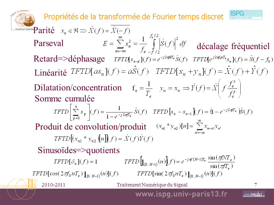 Propriétés de la transformée de Fourier temps discret