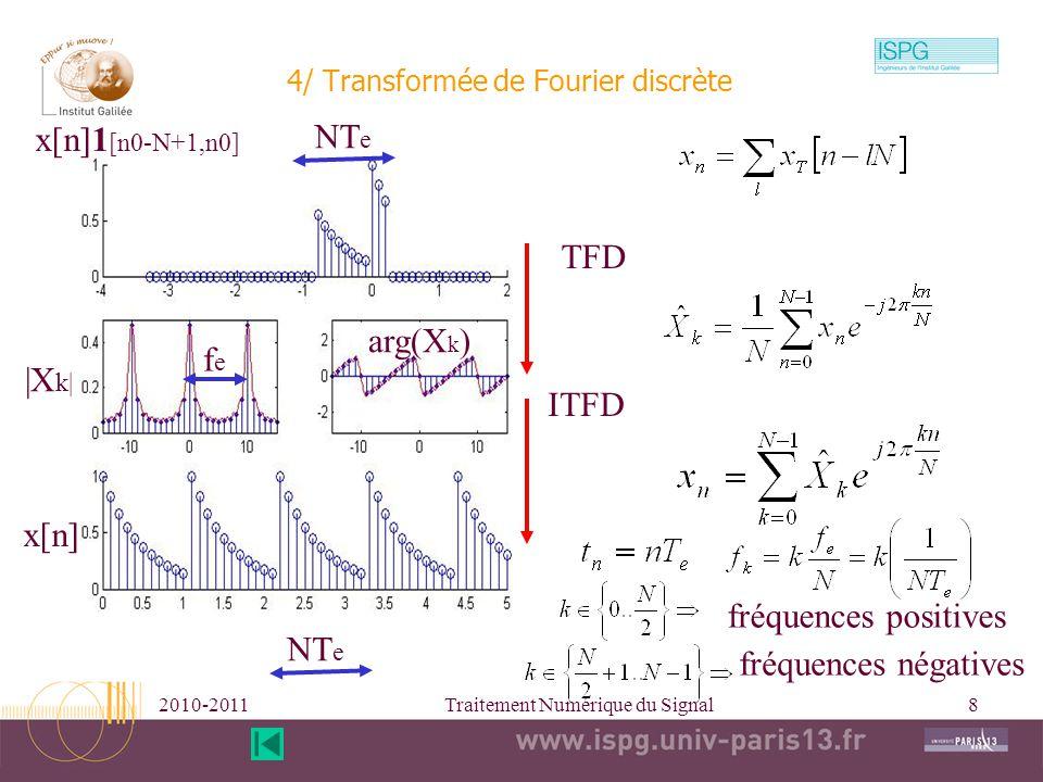 4/ Transformée de Fourier discrète