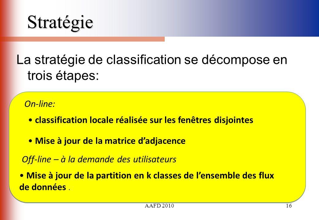 Stratégie La stratégie de classification se décompose en trois étapes: