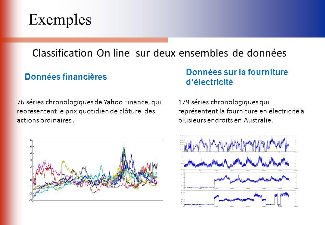 Classification On line sur deux ensembles de données