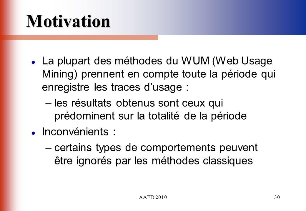 Motivation La plupart des méthodes du WUM (Web Usage Mining) prennent en compte toute la période qui enregistre les traces d'usage :
