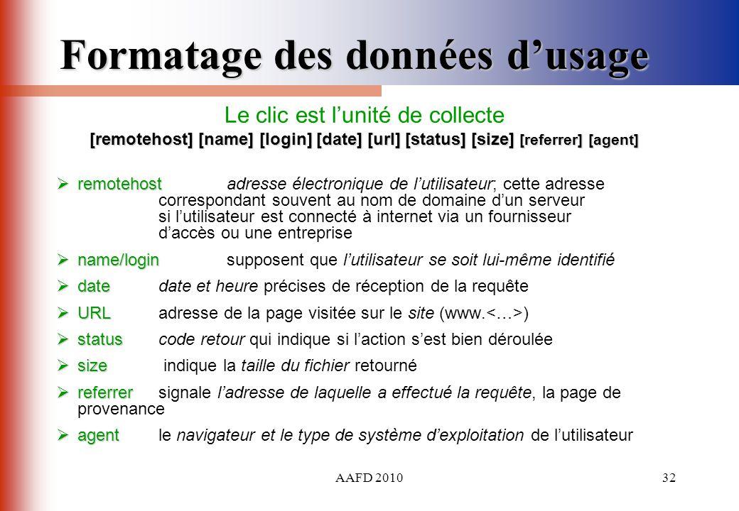 Formatage des données d'usage