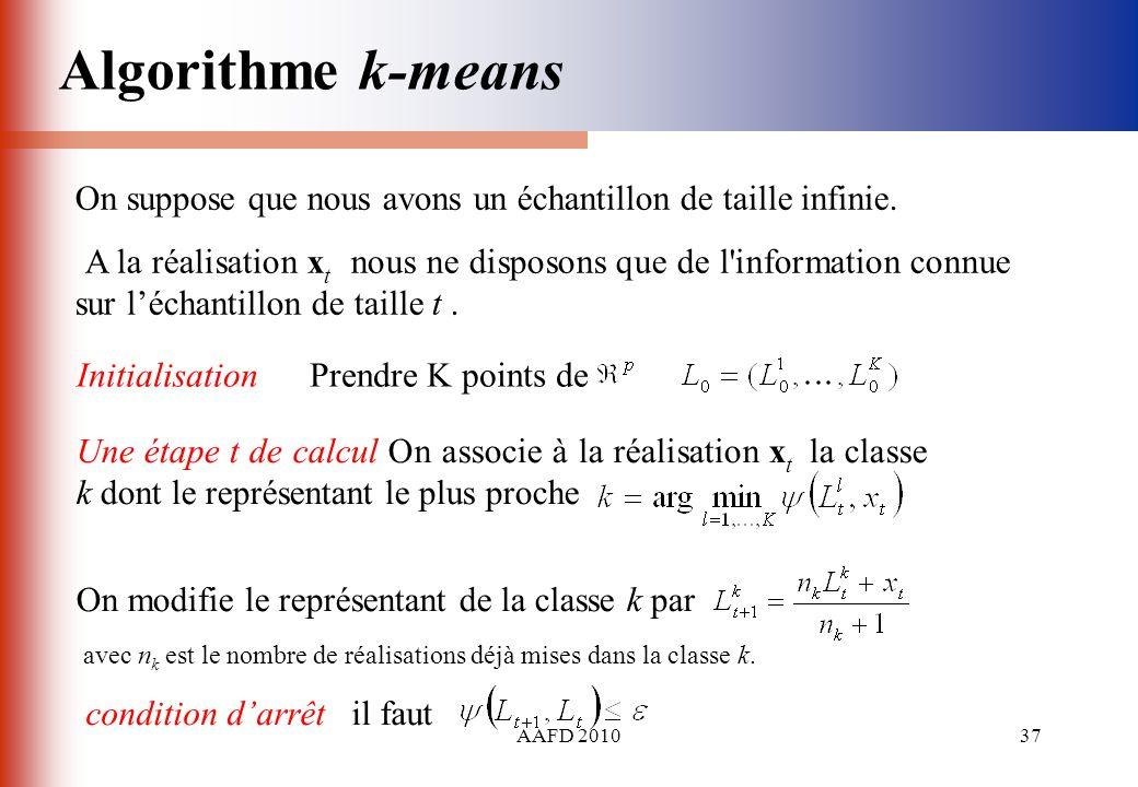 Algorithme k-means On suppose que nous avons un échantillon de taille infinie.
