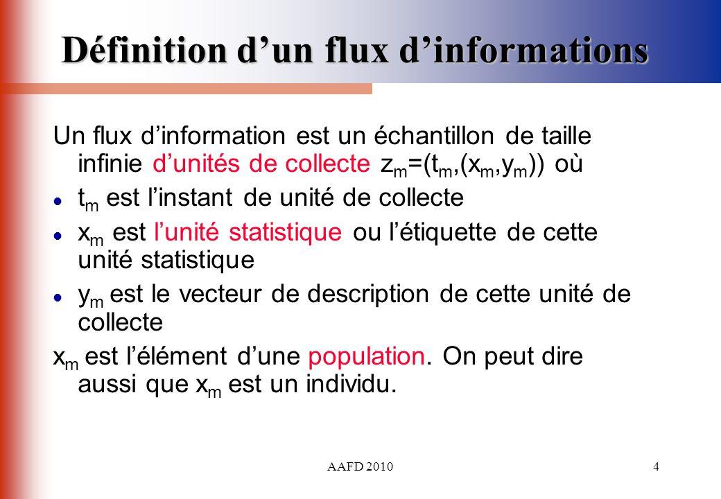 Définition d'un flux d'informations