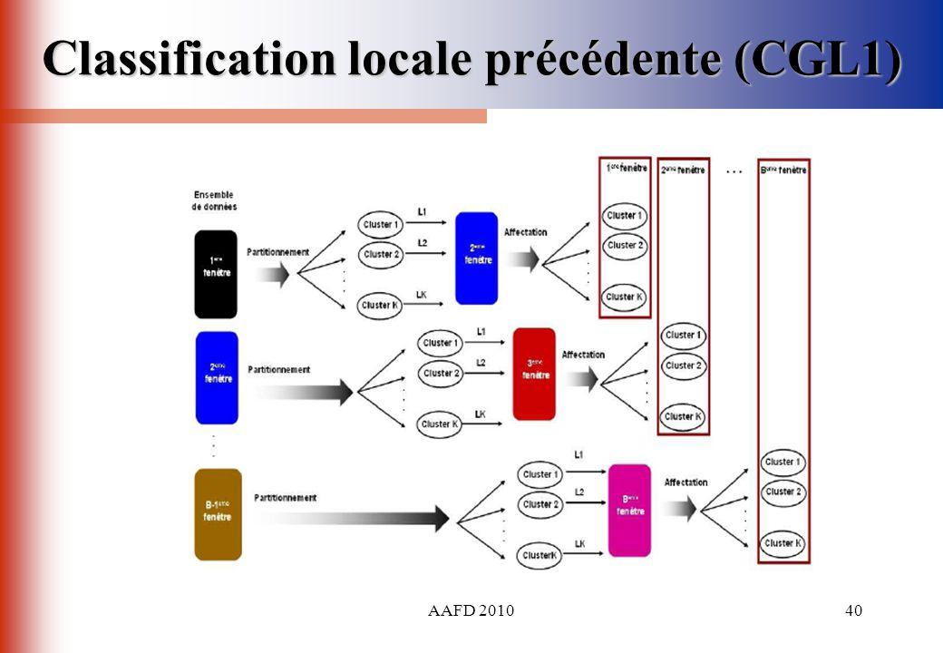 Classification locale précédente (CGL1)