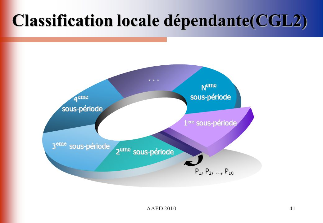 Classification locale dépendante(CGL2)