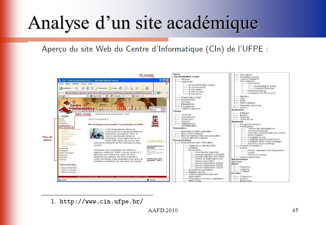 Analyse d'un site académique