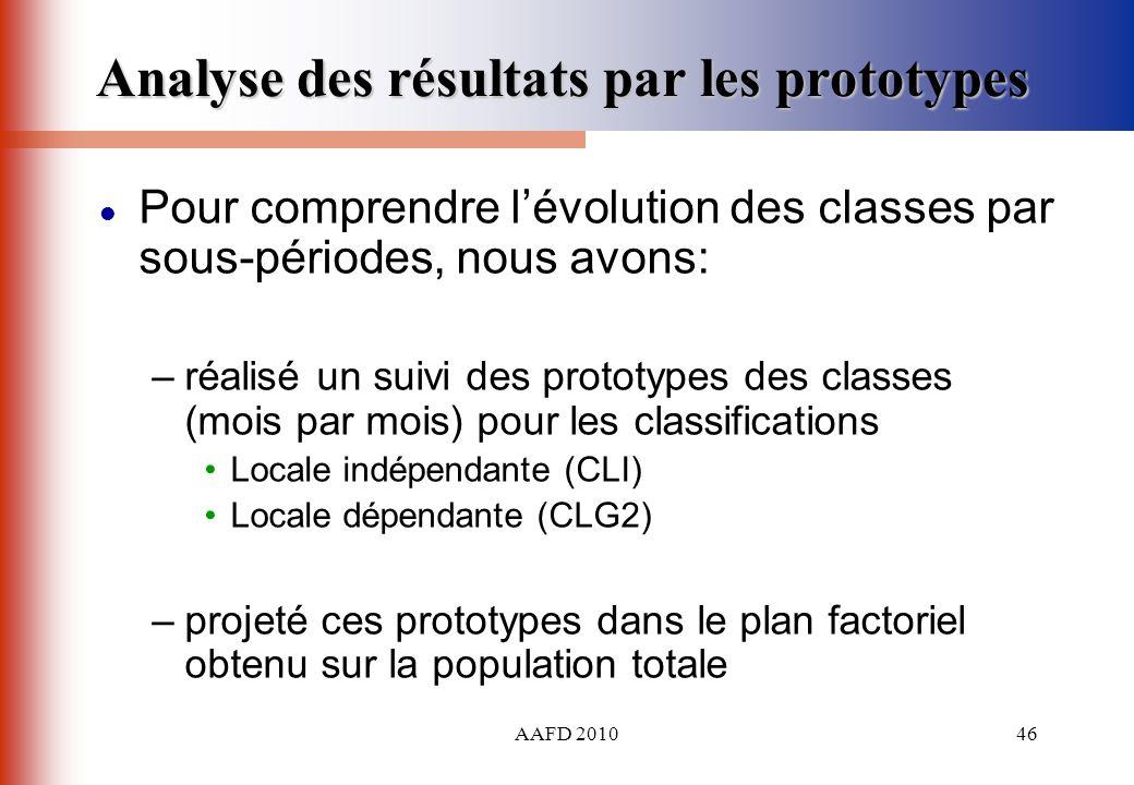 Analyse des résultats par les prototypes