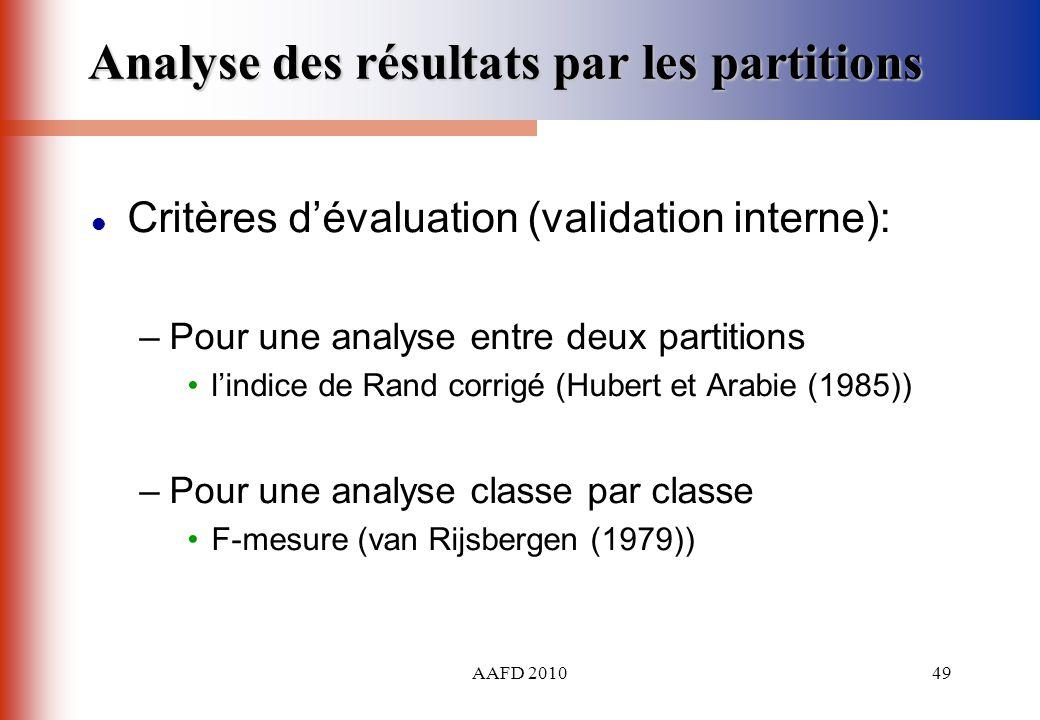 Analyse des résultats par les partitions