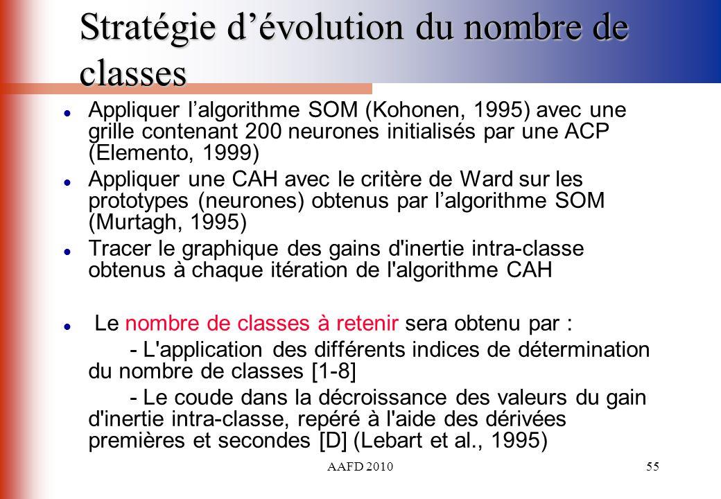 Stratégie d'évolution du nombre de classes