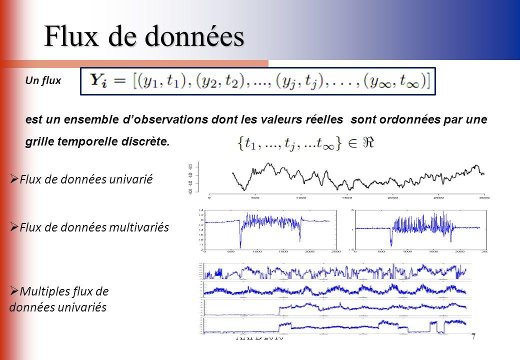 Flux de données Flux de données univarié Flux de données multivariés