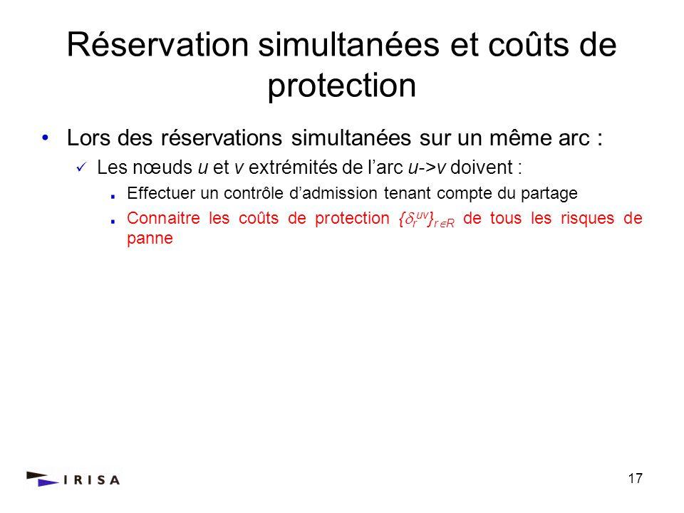Réservation simultanées et coûts de protection