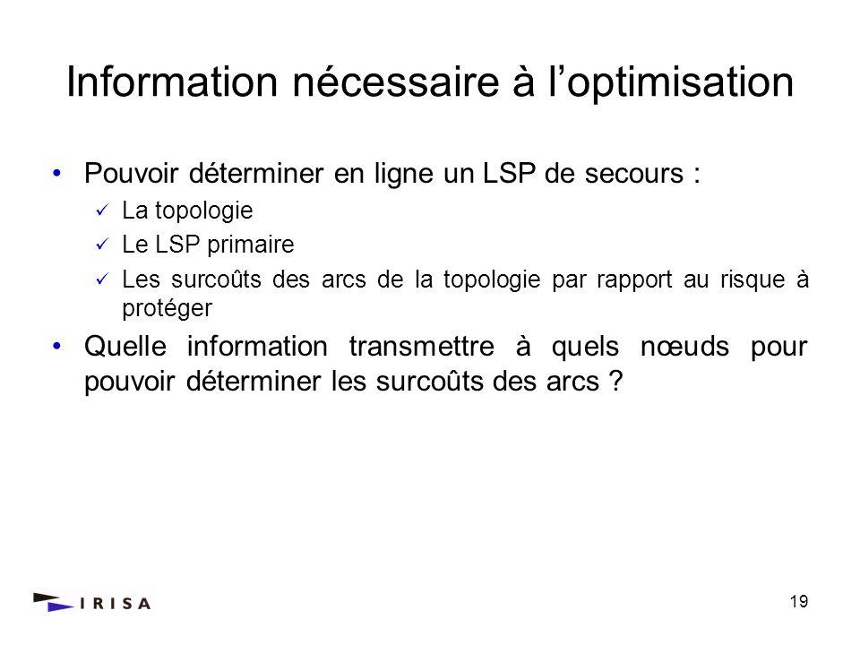 Information nécessaire à l'optimisation