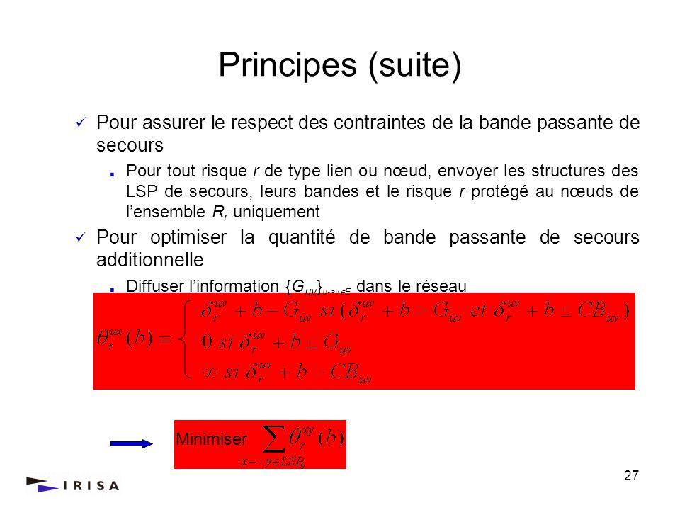 Principes (suite) Pour assurer le respect des contraintes de la bande passante de secours.