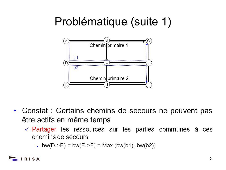 Problématique (suite 1)