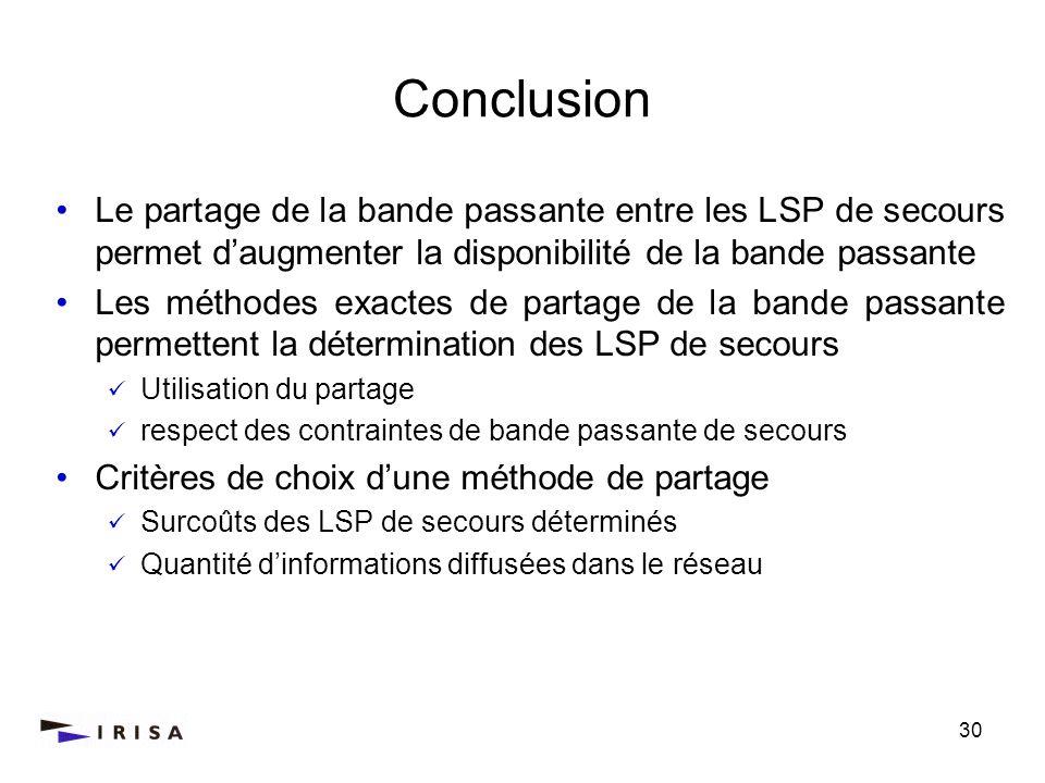 Conclusion Le partage de la bande passante entre les LSP de secours permet d'augmenter la disponibilité de la bande passante.