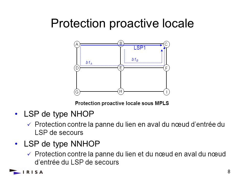 Protection proactive locale