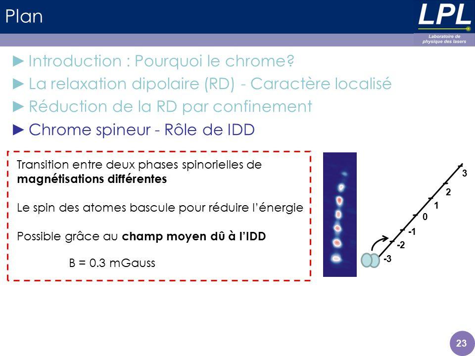Plan Introduction : Pourquoi le chrome
