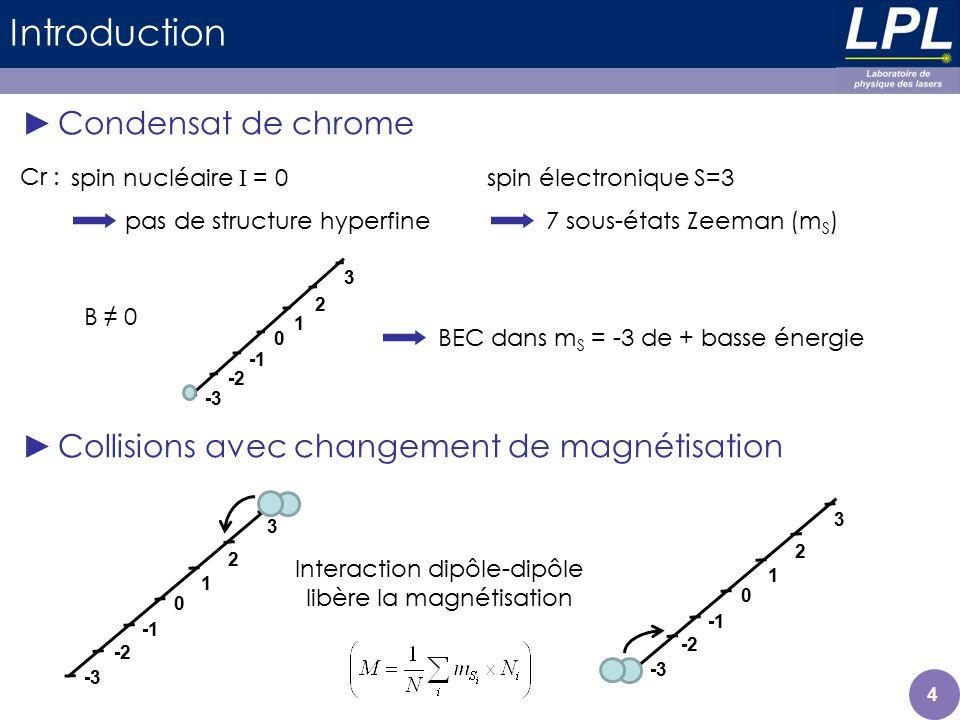 Introduction Condensat de chrome