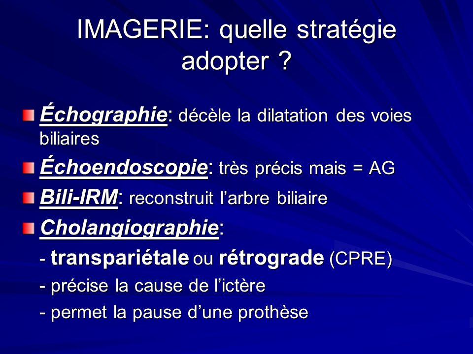IMAGERIE: quelle stratégie adopter