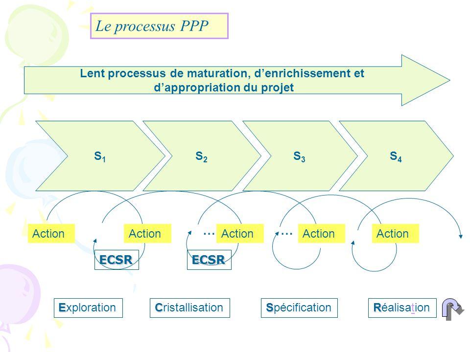 Le processus PPP … Lent processus de maturation, d'enrichissement et