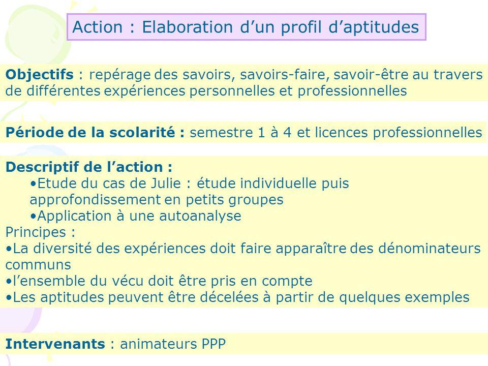 Action : Elaboration d'un profil d'aptitudes