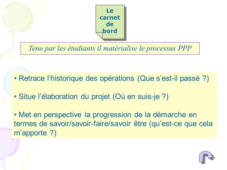Tenu par les étudiants il matérialise le processus PPP