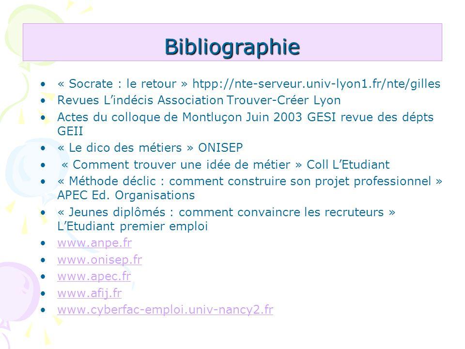 Bibliographie « Socrate : le retour » htpp://nte-serveur.univ-lyon1.fr/nte/gilles. Revues L'indécis Association Trouver-Créer Lyon.