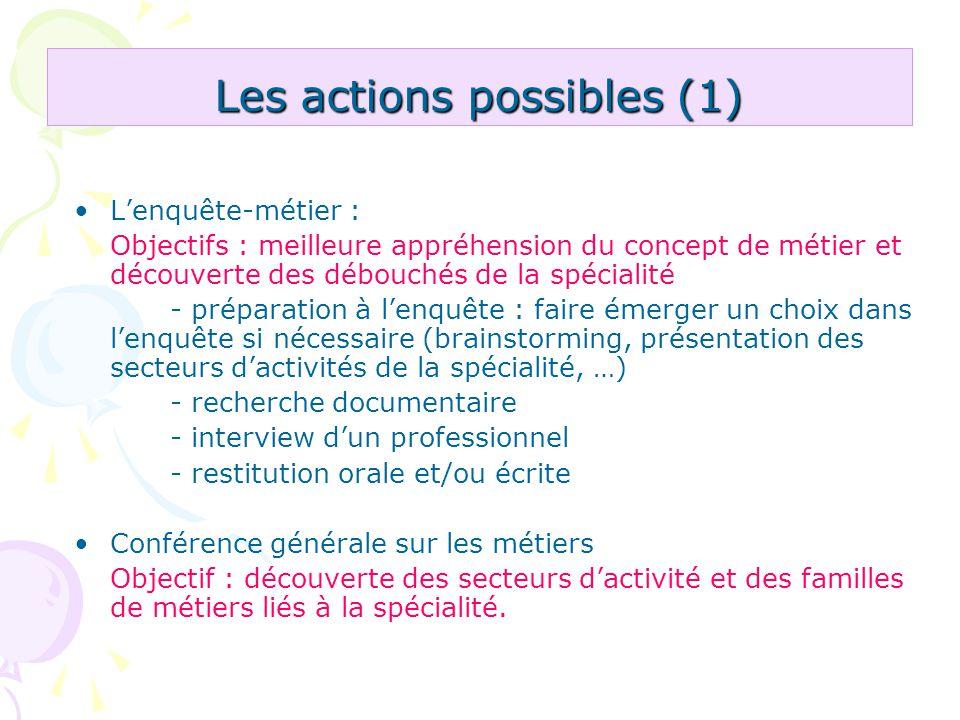 Les actions possibles (1)