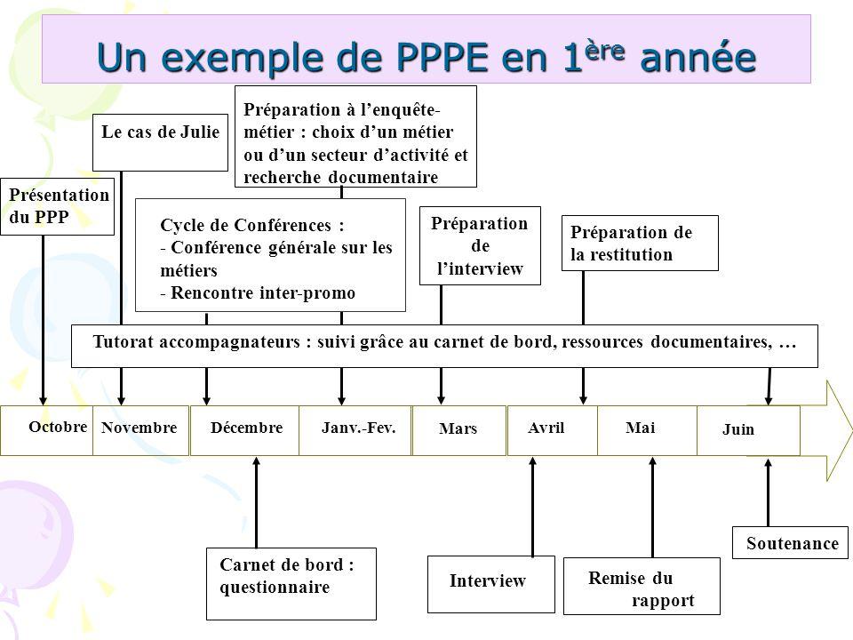 Un exemple de PPPE en 1ère année