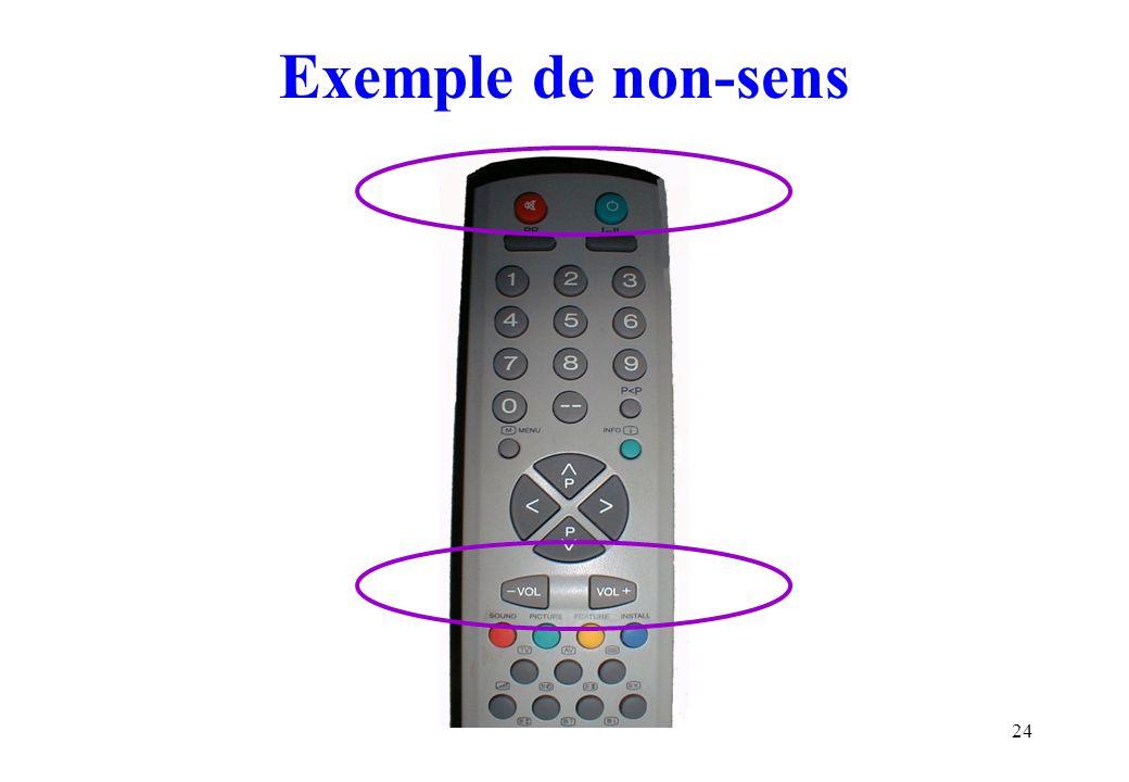 Exemple de non-sens Concrètement, voici un objet qui fait partie de notre quotidien et qui est une antinomie ergonomique!