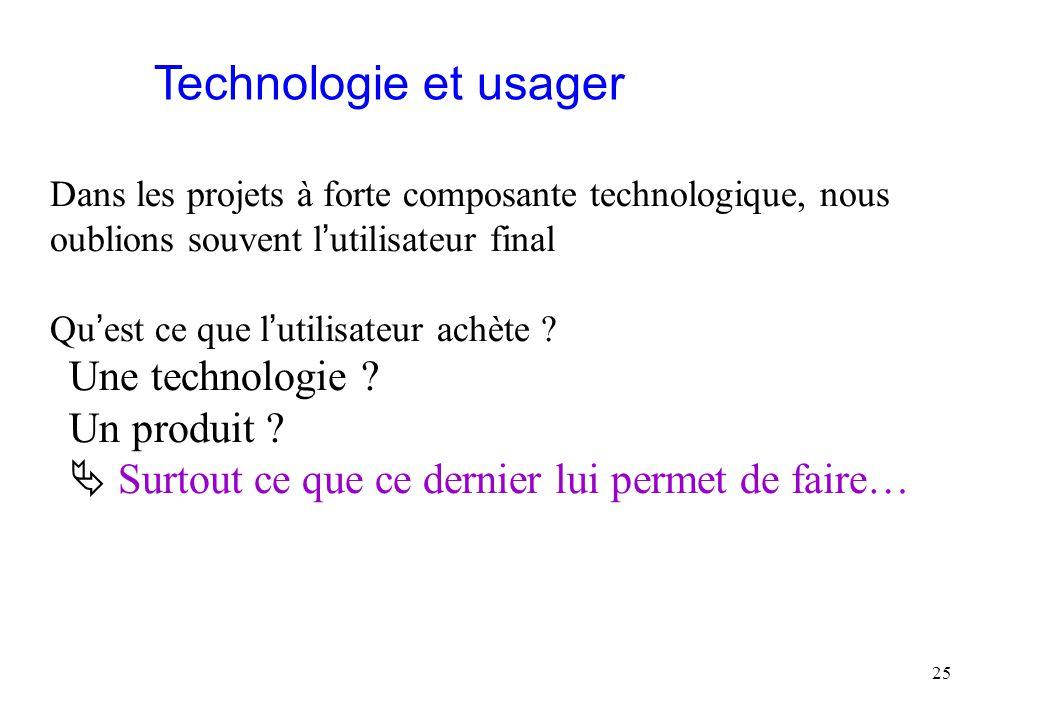 Technologie et usager Une technologie Un produit