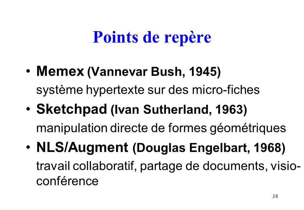 Points de repère Memex (Vannevar Bush, 1945)
