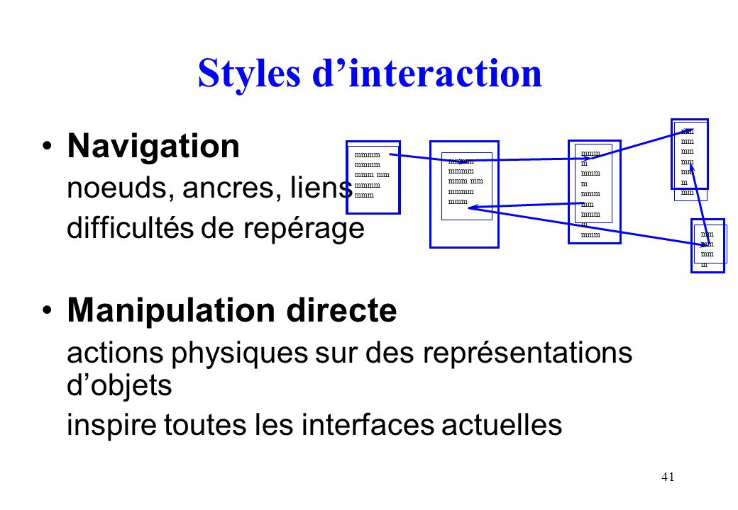 Styles d'interaction Navigation Manipulation directe