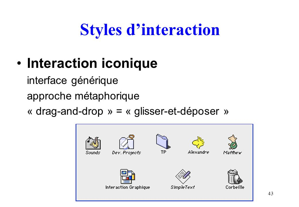Styles d'interaction Interaction iconique interface générique
