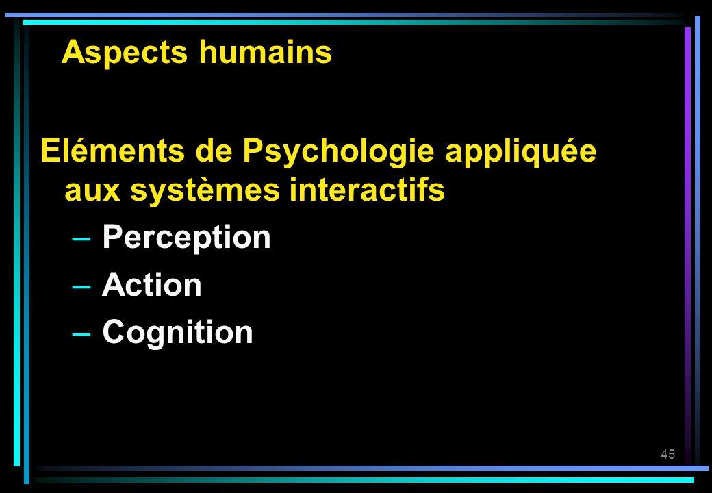 Aspects humains Eléments de Psychologie appliquée aux systèmes interactifs.