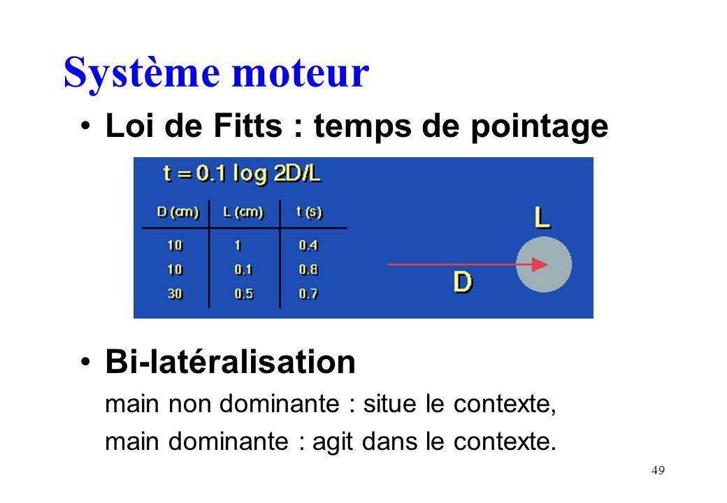 Système moteur Loi de Fitts : temps de pointage Bi-latéralisation