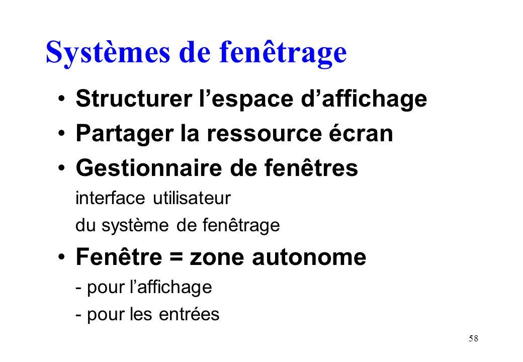 Systèmes de fenêtrage Structurer l'espace d'affichage