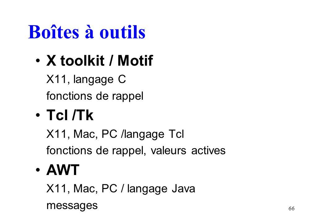Boîtes à outils X toolkit / Motif Tcl /Tk AWT X11, langage C