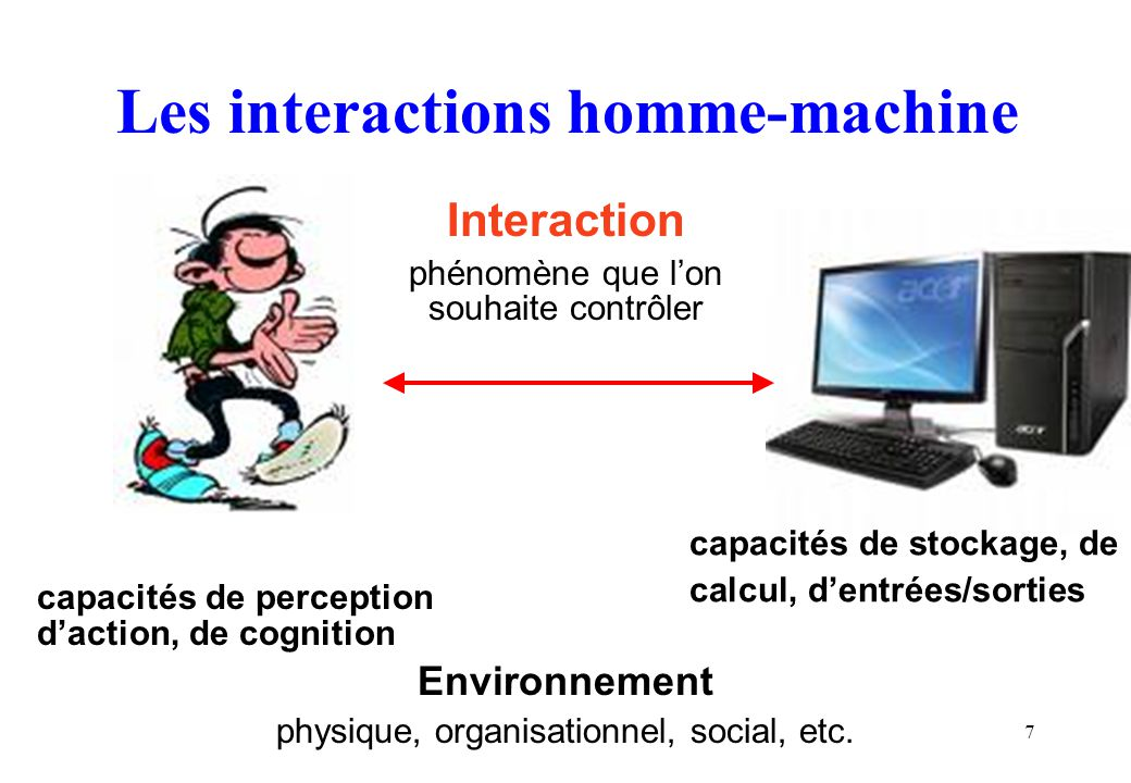 Les interactions homme-machine