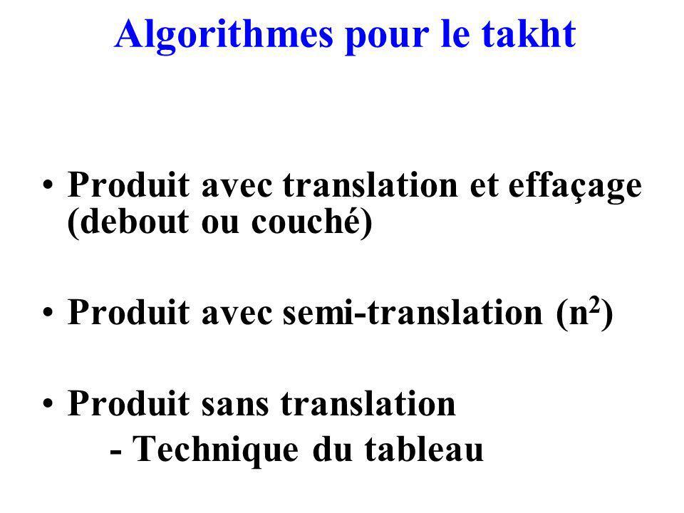 Algorithmes pour le takht