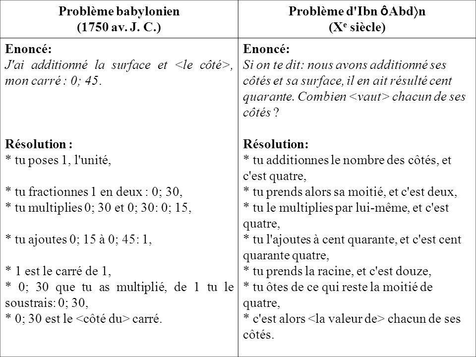 Problème babylonien (1750 av. J. C.) Problème d Ibn ôAbdn. (Xe siècle) Enoncé: J ai additionné la surface et <le côté>, mon carré : 0; 45.