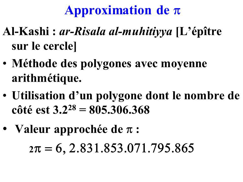 Approximation de p Valeur approchée de p :