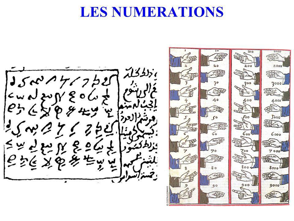 LES NUMERATIONS