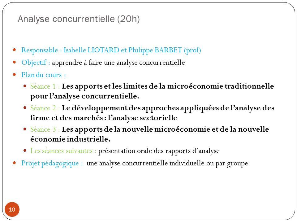 Analyse concurrentielle (20h)