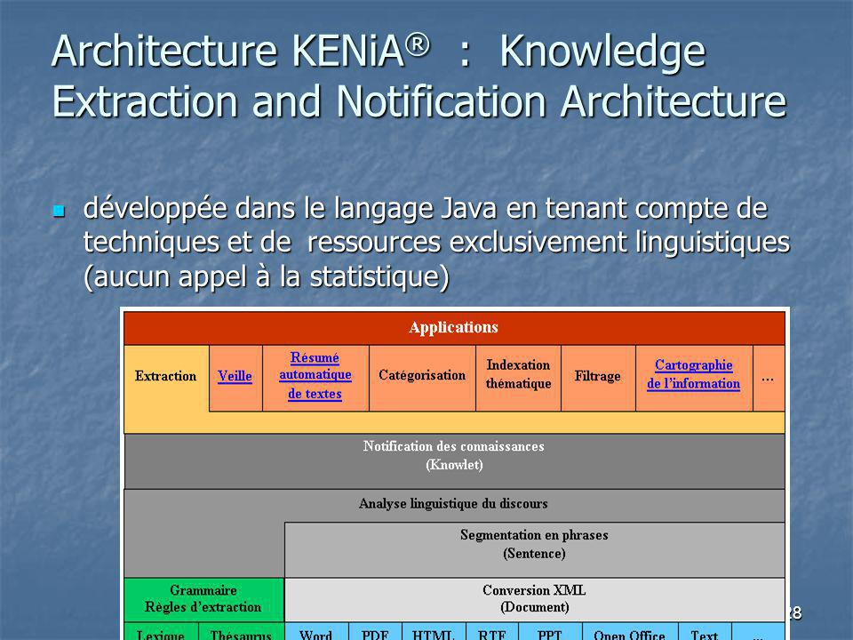 Architecture KENiA® : Knowledge Extraction and Notification Architecture