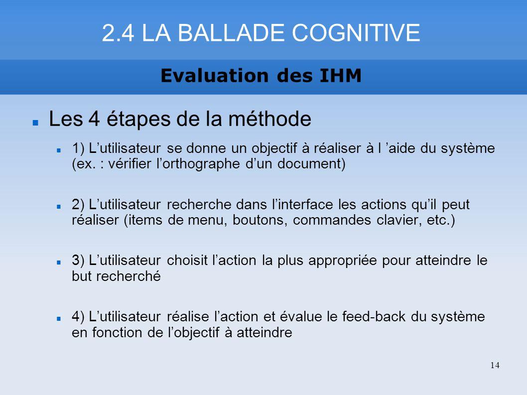 2.4 LA BALLADE COGNITIVE Les 4 étapes de la méthode Evaluation des IHM