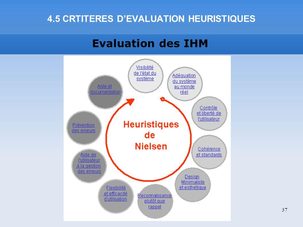 4.5 CRTITERES D'EVALUATION HEURISTIQUES