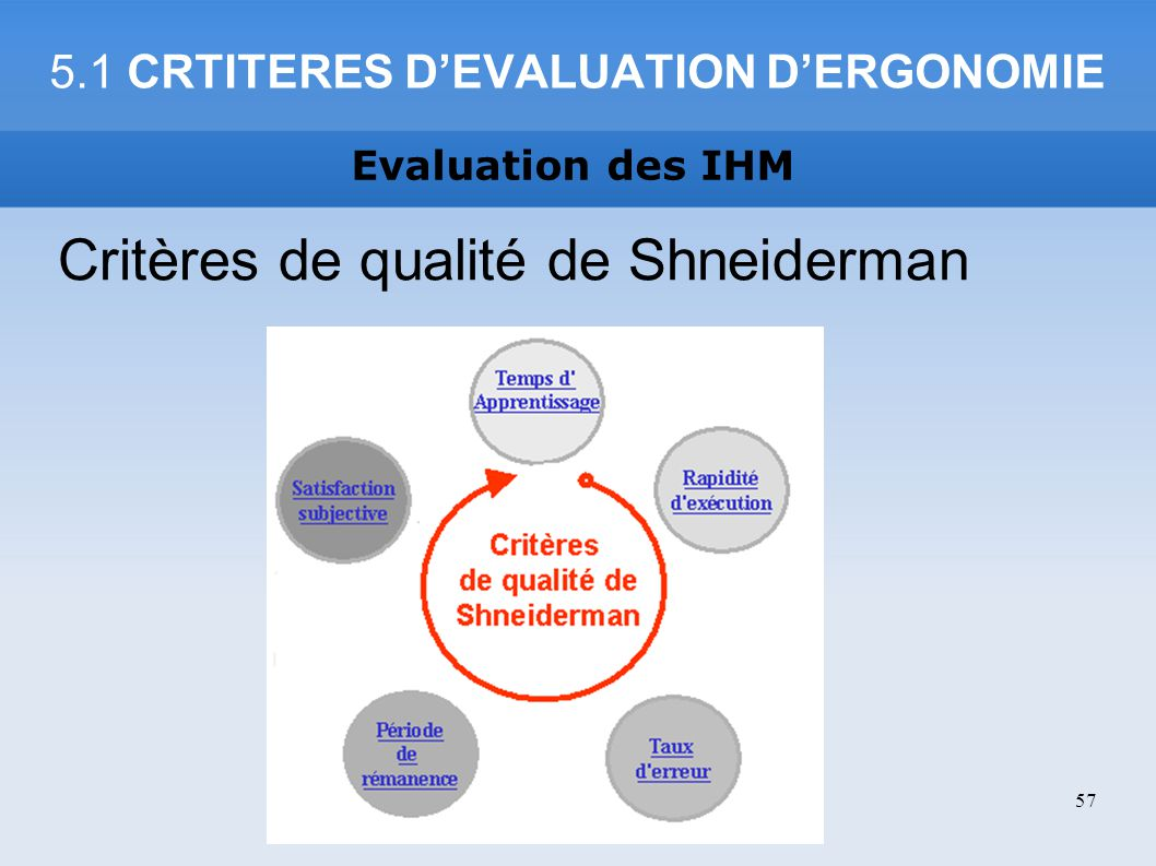 5.1 CRTITERES D'EVALUATION D'ERGONOMIE